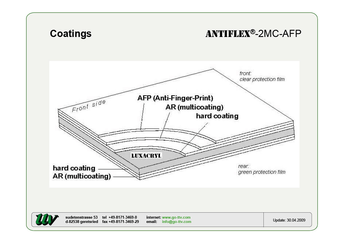 ANTIFLEX-2MC-AFP Coatings