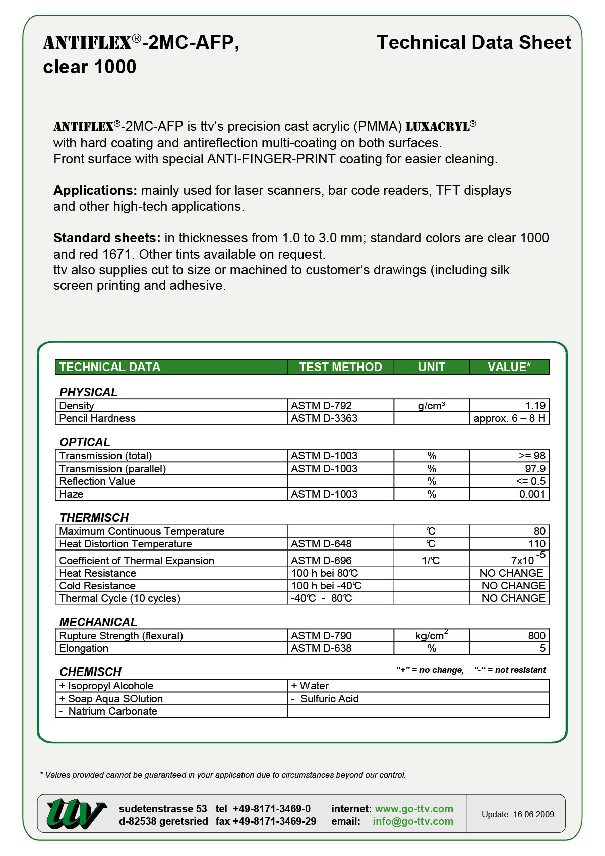 ANTIFLEX-2MC-AFP Data sheet