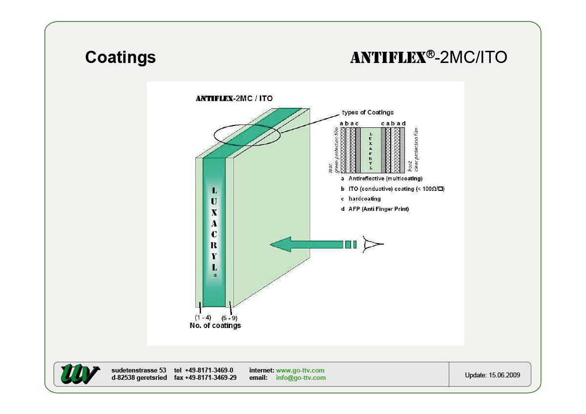 ANTIFLEX-2MC-ITO Coatings