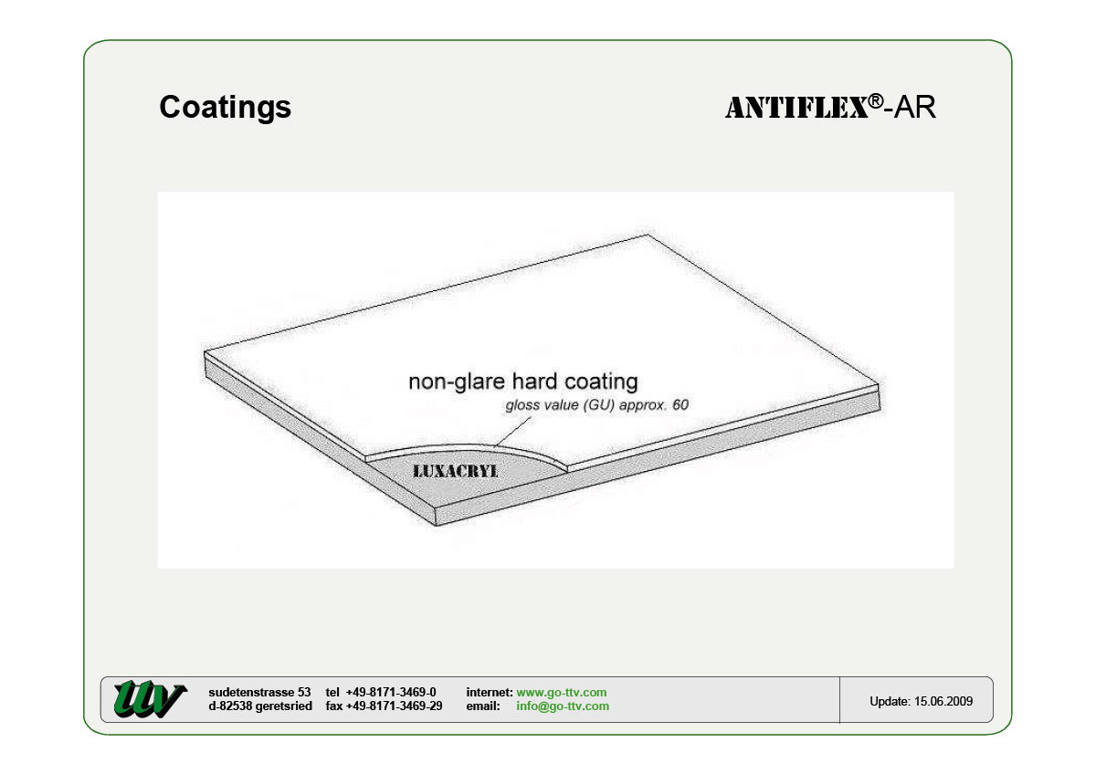 ANTIFLEX-AR Coatings