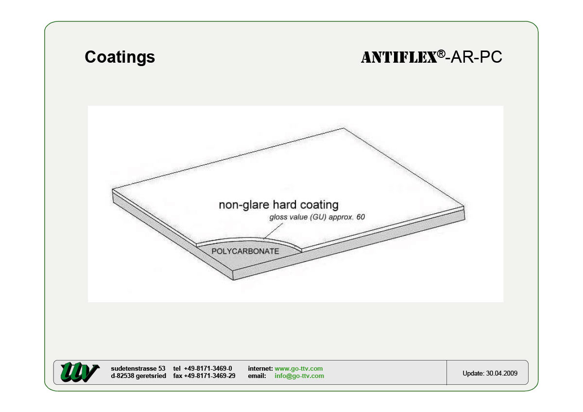ANTIFLEX-AR-PC Coatings
