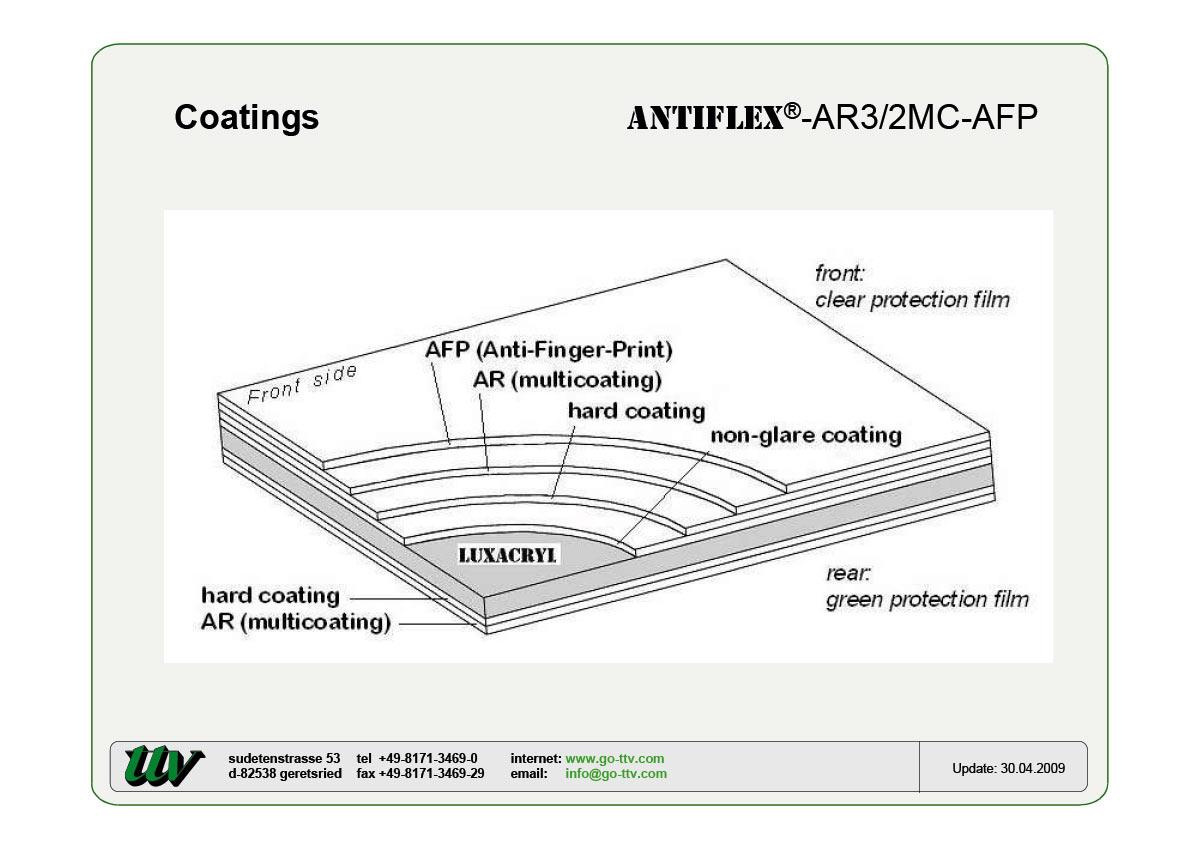 ANTIFLEX-AR3/2MC-AFP Coatings