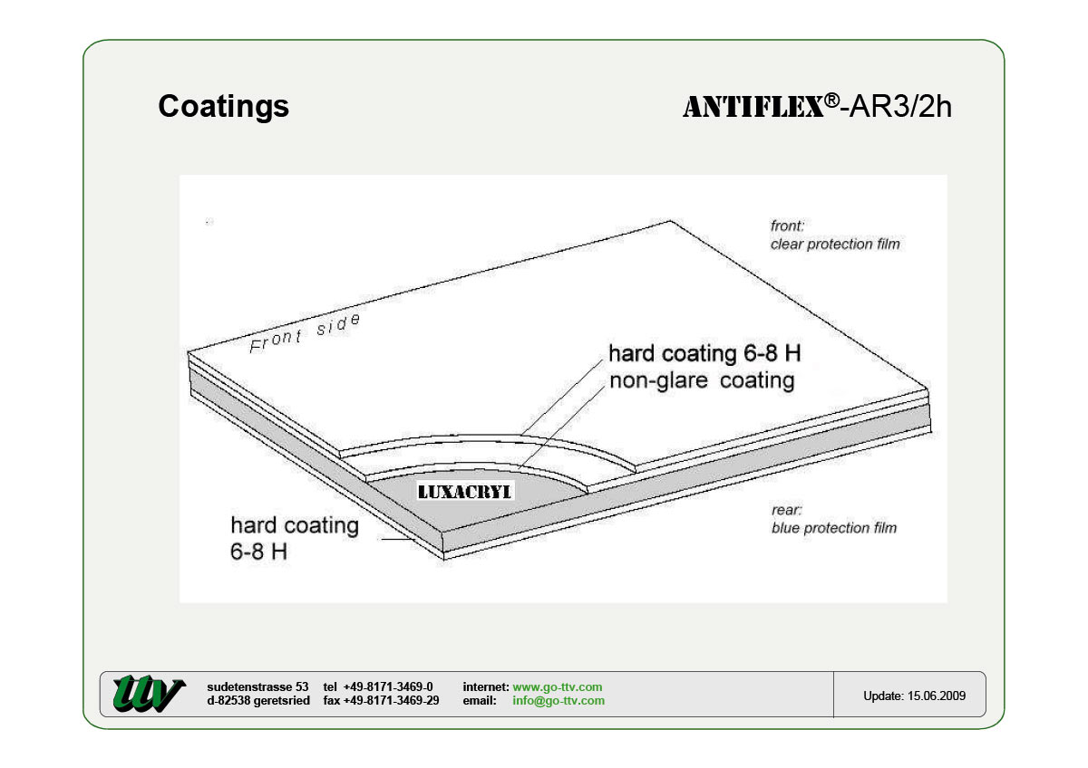 ANTIFLEX-AR3/2h Coatings