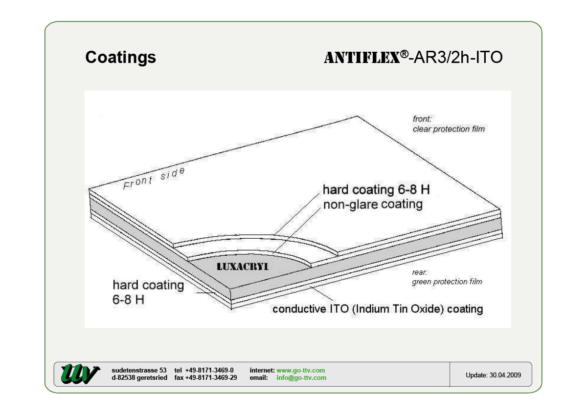 ANTIFLEX-AR3/2h-ITO Coatings