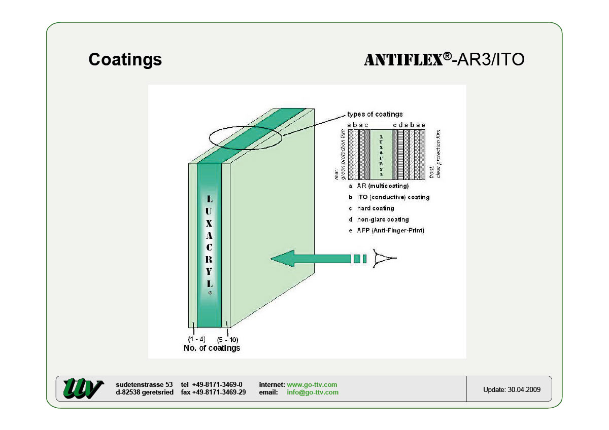 ANTIFLEX-AR3/ITO Coatings