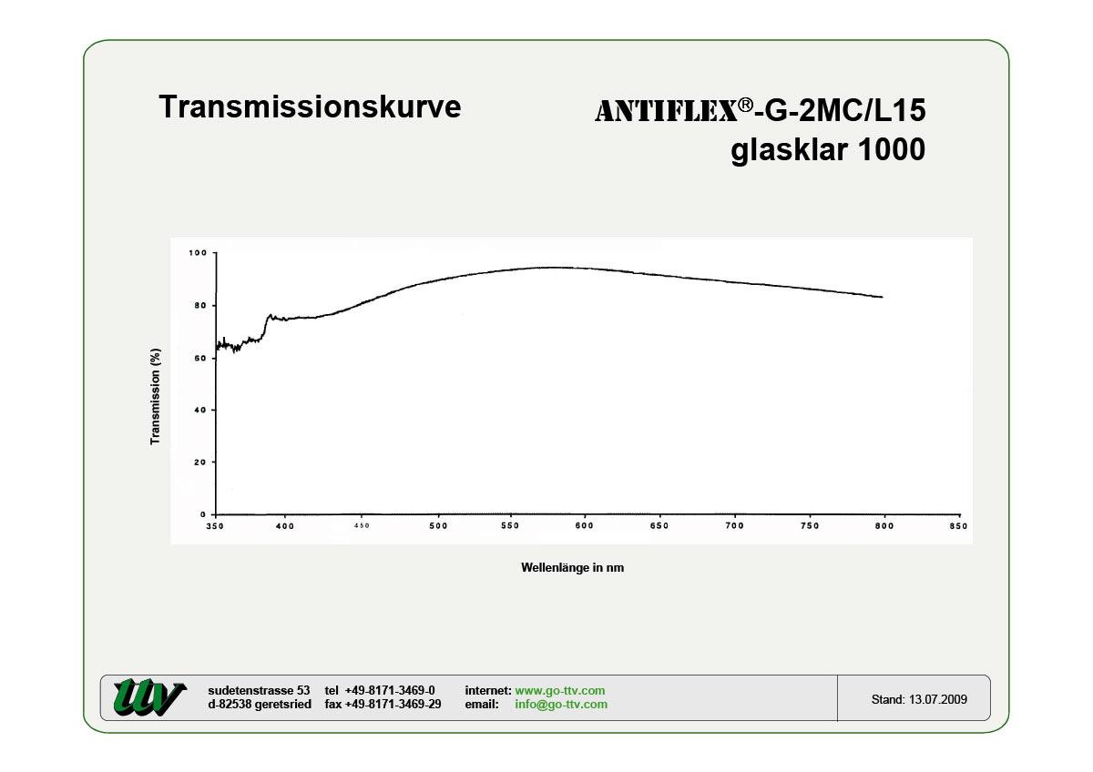 ANTIFLEX-G-2MC/L15 Transmissionskurve