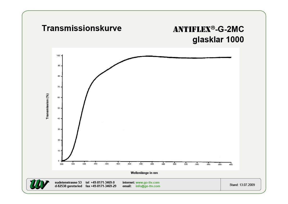 ANTIFLEX-G-2MC Transmissionskurven