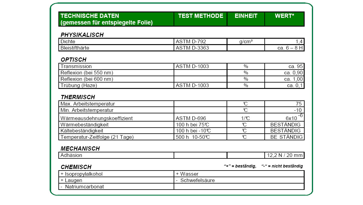 Antiflex-1MC-ST/PC Datenblatt