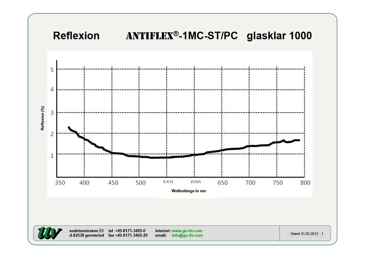 Antiflex-1MC-ST/PC Reflexion