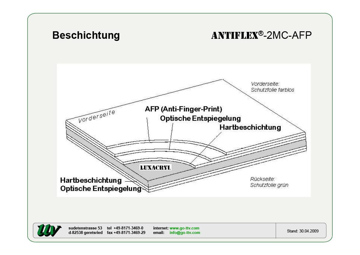 Antiflex-2MC/AFP Beschichtung