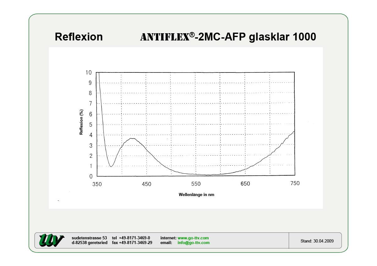 Antiflex-2MC/AFP Reflexion