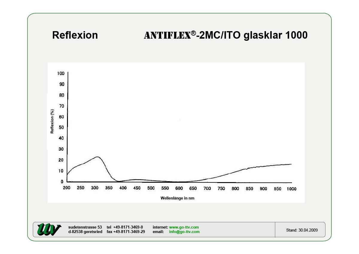 Antiflex-2MC/ITO Reflexion
