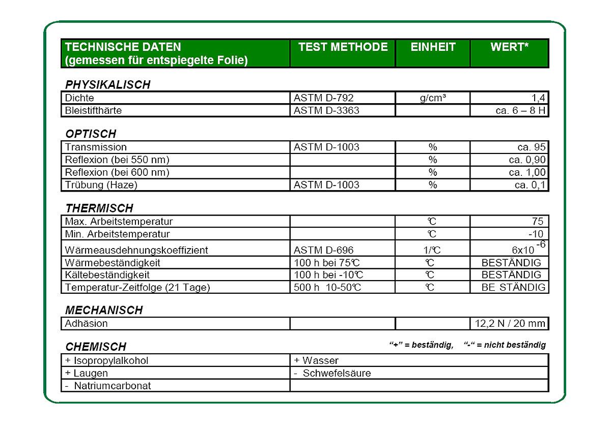 Antiflex-2MC-ST Datenblatt