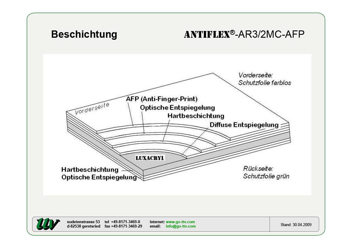 Antiflex-AR3/2MC-AFP Beschichtung