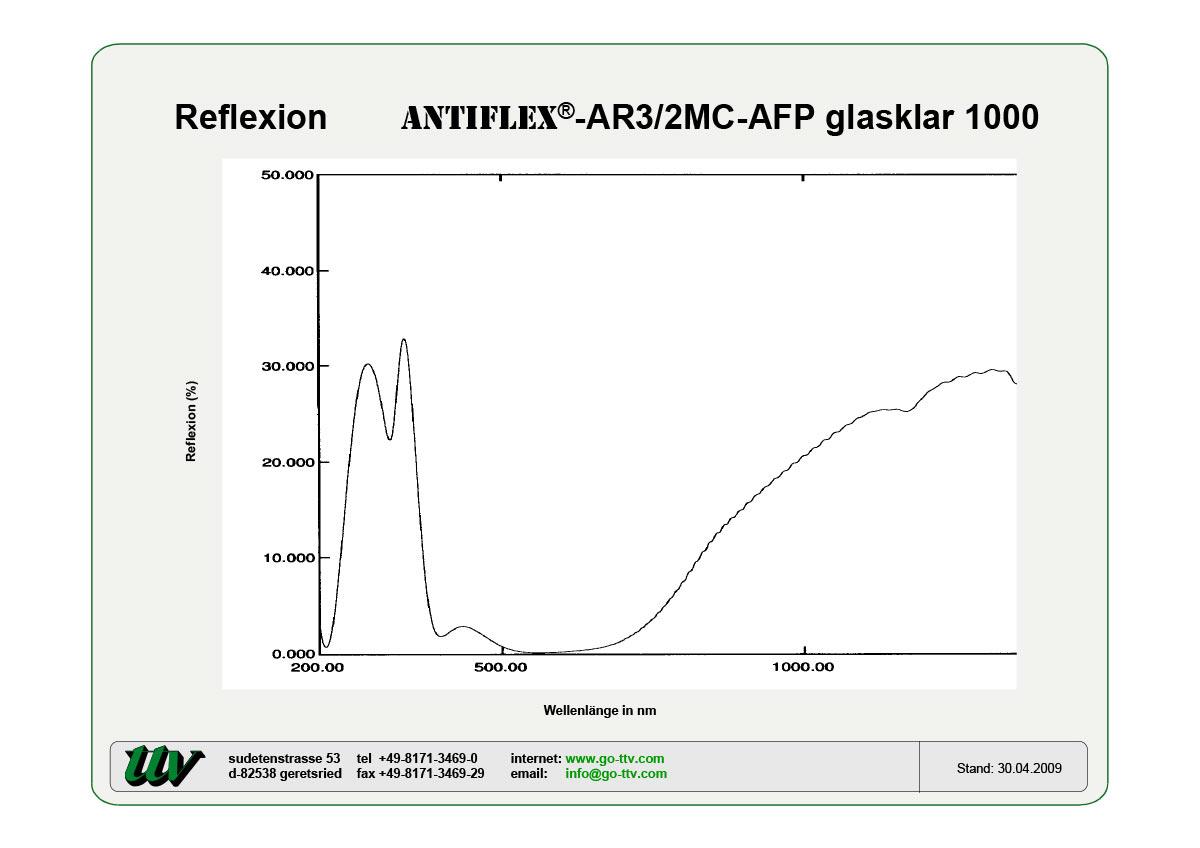 Antiflex-AR3/2MC-AFP Reflexion