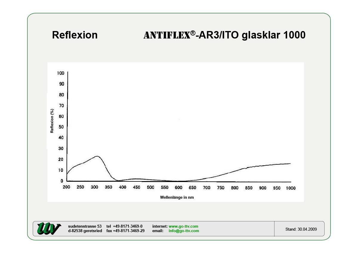 Antiflex-AR3/ITO Reflexion