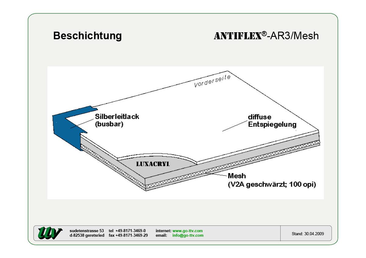 Antiflex-AR3/MESH Beschichtung