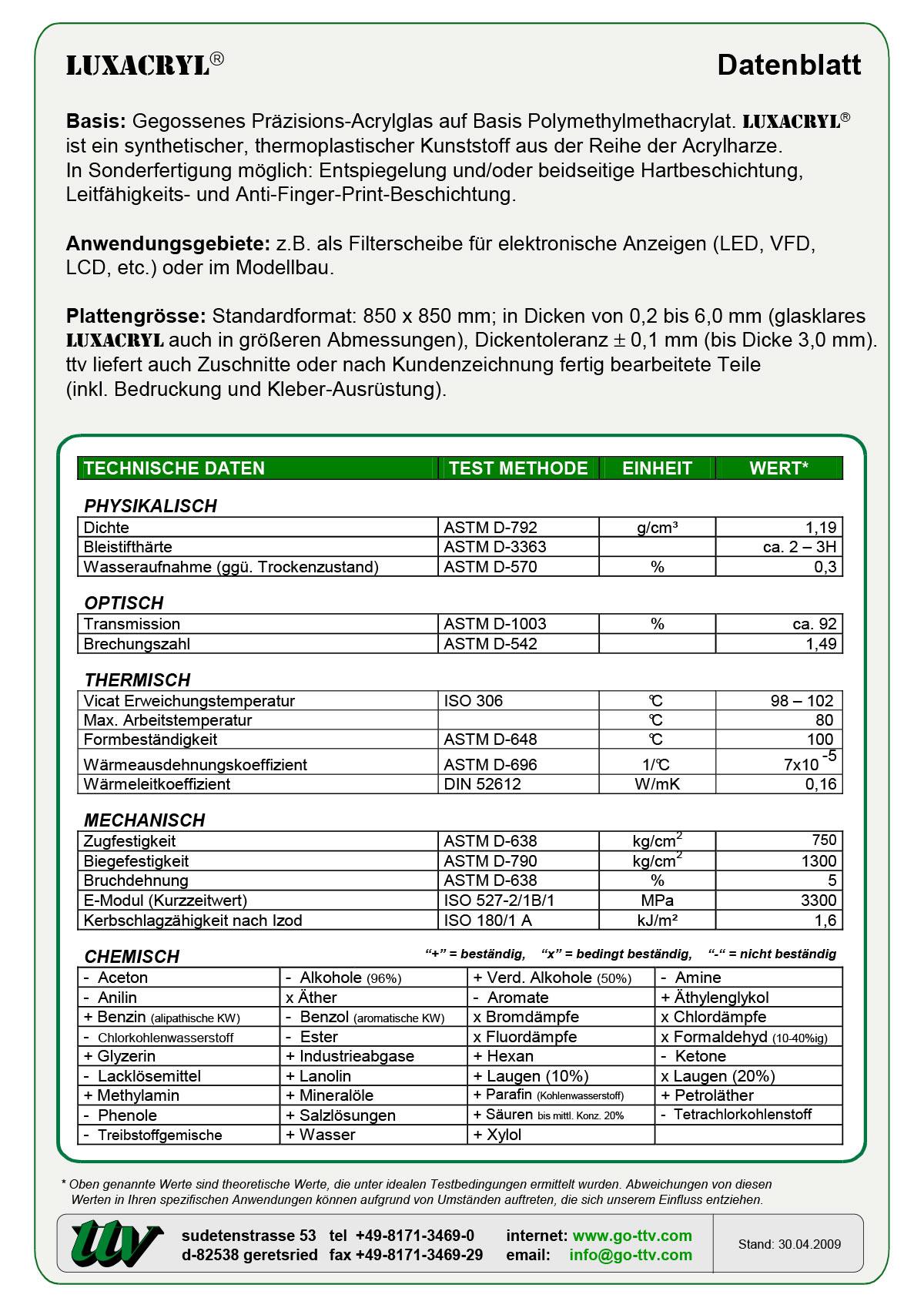Luxacryl Datenblatt
