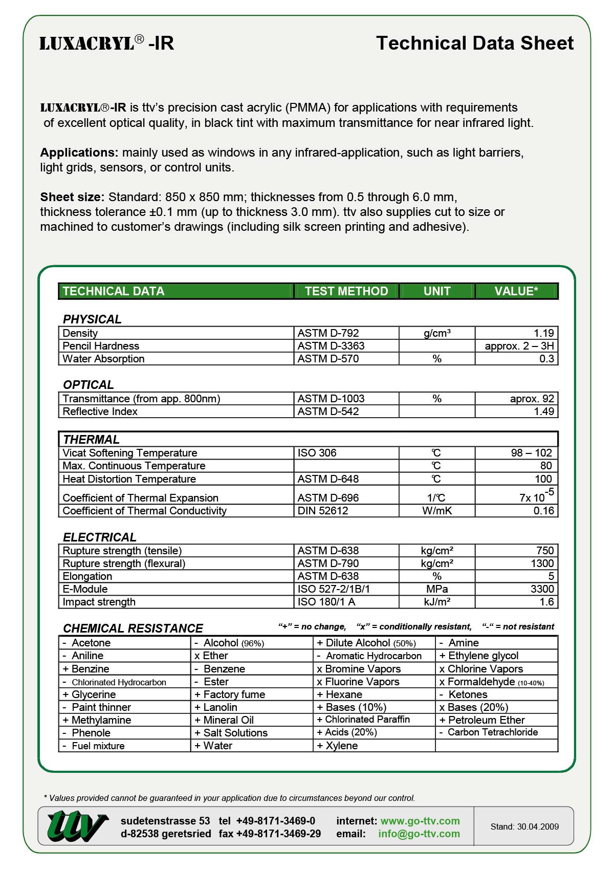 Luxacryl-IR Data sheet