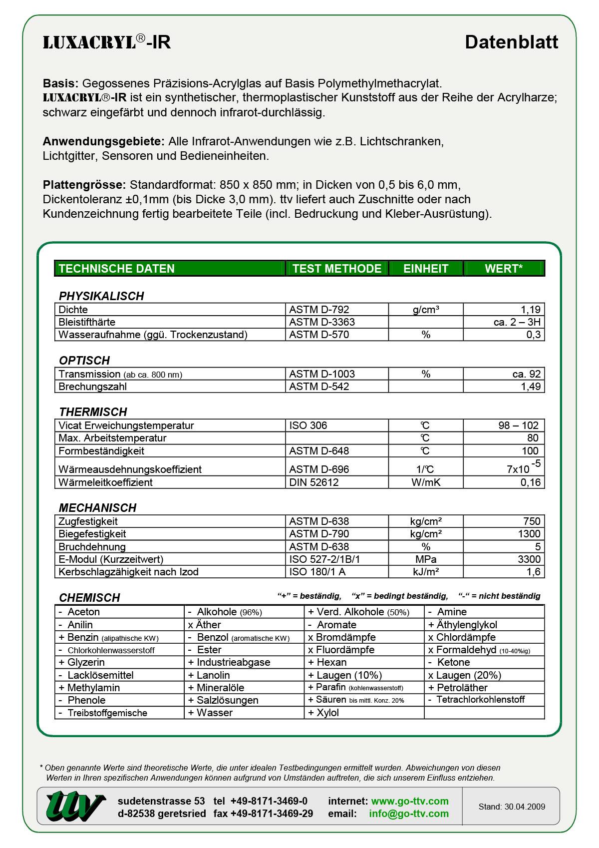 Luxacryl-IR Datenblatt