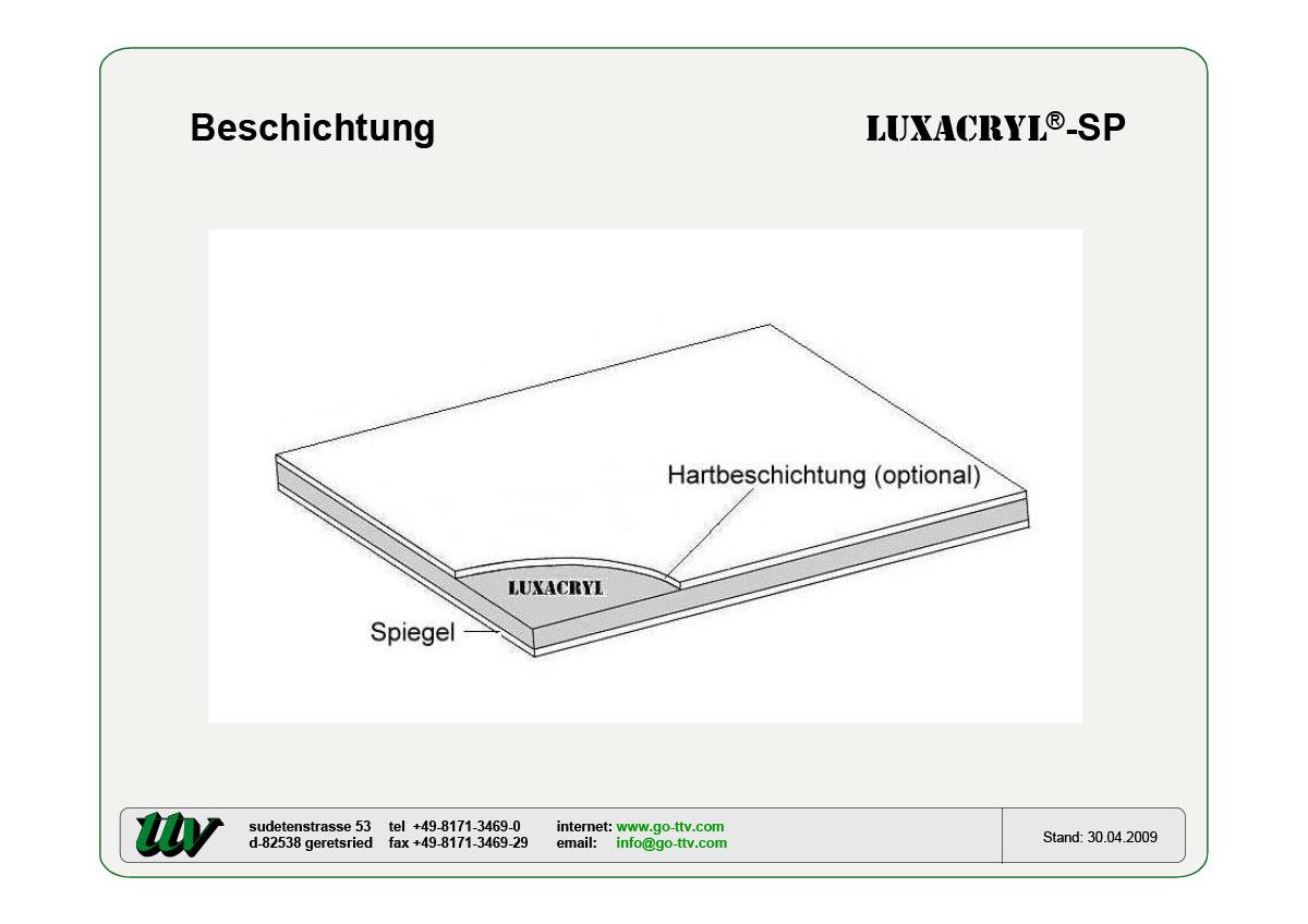Luxacryl-SP Beschichtung