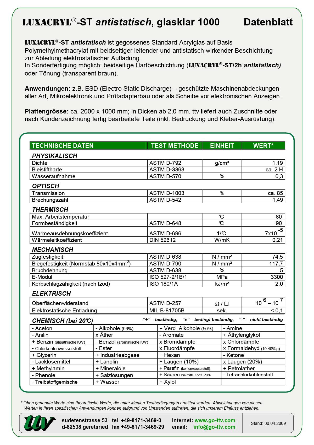 Luxacryl-ST antistatisch Datenblatt