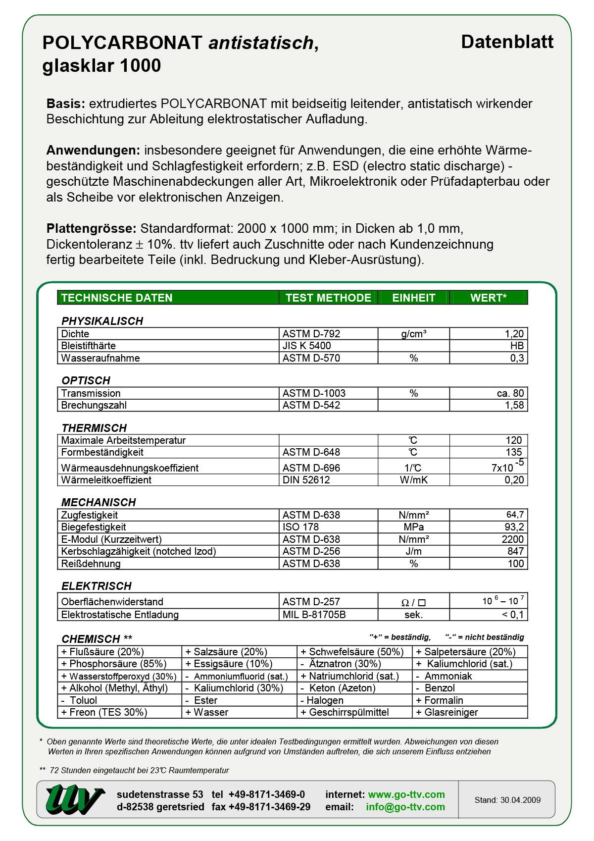 Polycarbonat antistatisch Datenblatt