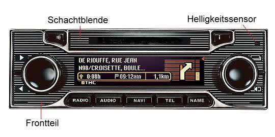 Radiofrontblende